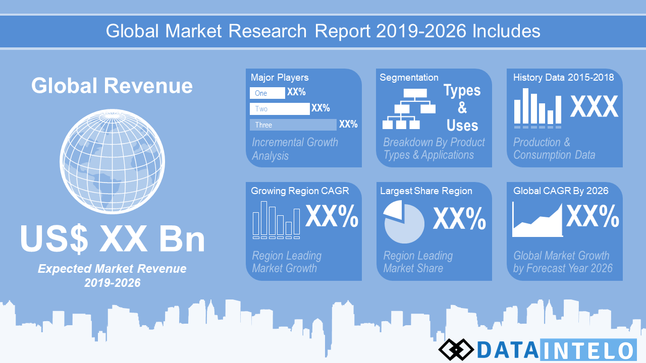 Global Website Monitoring Solution Industry 2020 Market Research With Size, Growth, Manufacturers, Segments And 2026 Forecasts Research