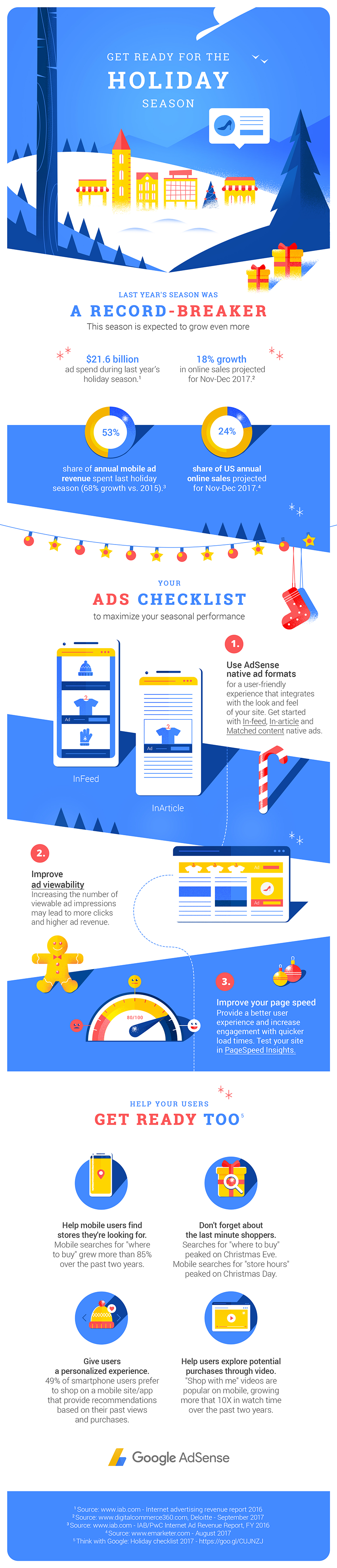 Grasp Google Adsense with These three Suggestions (INFOGRAPHIC)