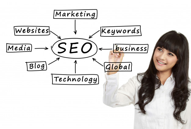 Top Reasons Why Small Businesses Should Invest in Local SEO
