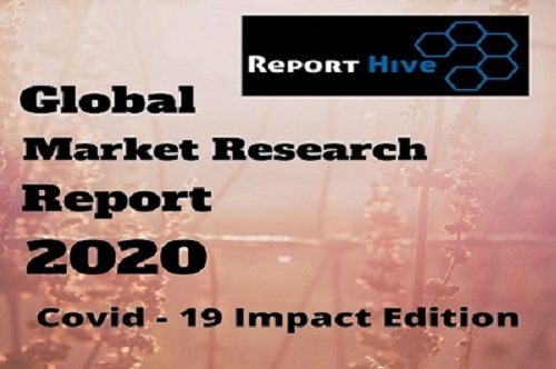 COVID-19 Impact ON Computer Case Market Manufacturers Analysis And Industry Insights 2020-2026