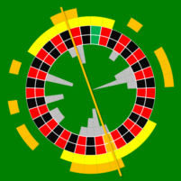 Roulette Dashboard – Analyses & Strategies 2.1.8  APK Cracked Downlaod – PRO for android